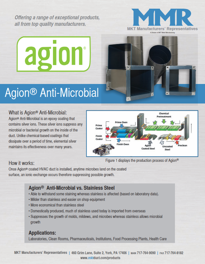 Agion Antimicrobial